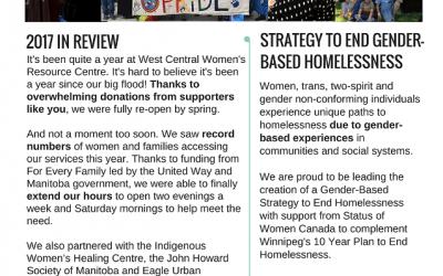 WCWRC Newsletter – March 2018